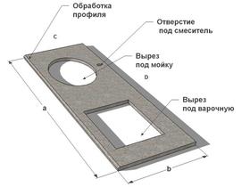 армирование деталей - мрамор